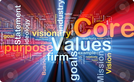 The Askia Group-Busines Values